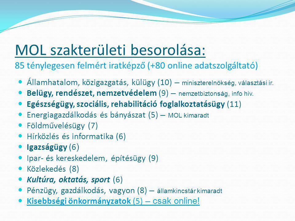 MOL szakterületi besorolása: 85 ténylegesen felmért iratképző (+80 online adatszolgáltató)  Államhatalom, közigazgatás, külügy (10) – miniszterelnöks
