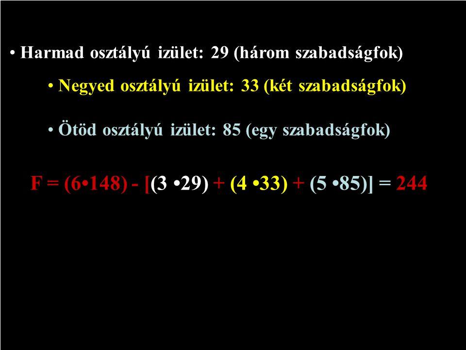 M = a test mobilitása, I = izületi osztály, k i = az adott izületi osztályt képviselő izületek i = 6 -f, f= egy izület szabadságfoka Kinematikai lánc