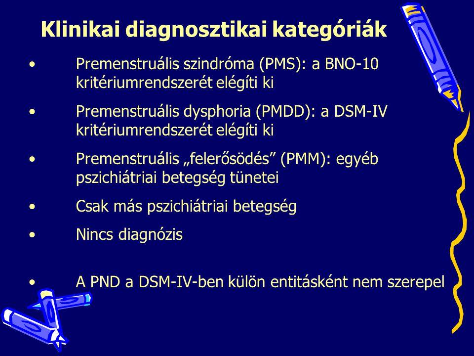Klinikai diagnosztikai kategóriák •Premenstruális szindróma (PMS): a BNO-10 kritériumrendszerét elégíti ki •Premenstruális dysphoria (PMDD): a DSM-IV