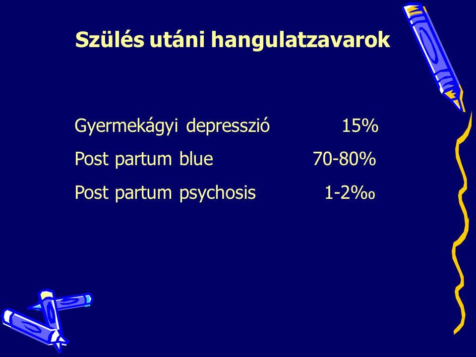 Gyermekágyi depresszió 15% Post partum blue70-80% Post partum psychosis 1-2‰ Szülés utáni hangulatzavarok
