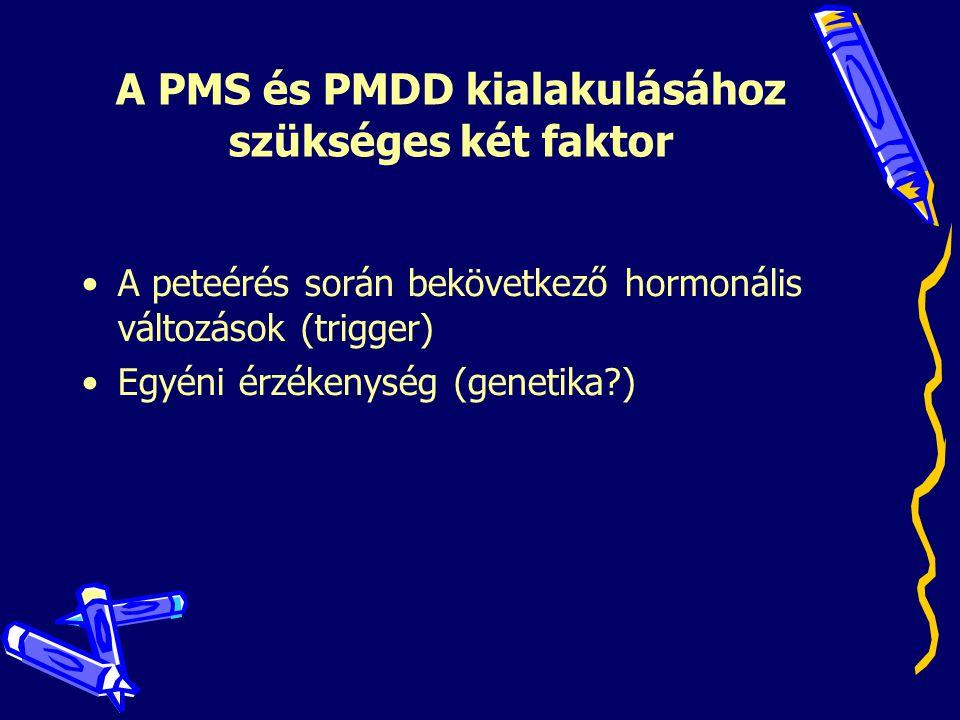 A PMS és PMDD kialakulásához szükséges két faktor •A peteérés során bekövetkező hormonális változások (trigger) •Egyéni érzékenység (genetika?)