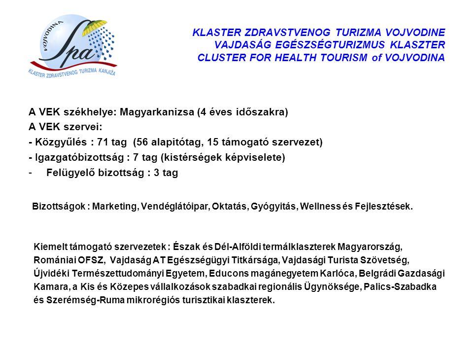 A VEK székhelye: Magyarkanizsa (4 éves időszakra) A VEK szervei: - Közgyűlés : 71 tag (56 alapitótag, 15 támogató szervezet) - Igazgatóbizottság : 7 t