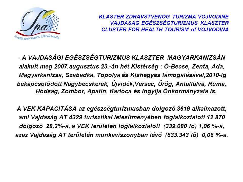 KLASTER ZDRAVSTVENOG TURIZMA VOJVODINE VAJDASÁG EGÉSZSÉGTURIZMUS KLASZTER CLUSTER FOR HEALTH TOURISM of VOJVODINA - A VAJDASÁGI EGÉSZSÉGTURIZMUS KLASZ
