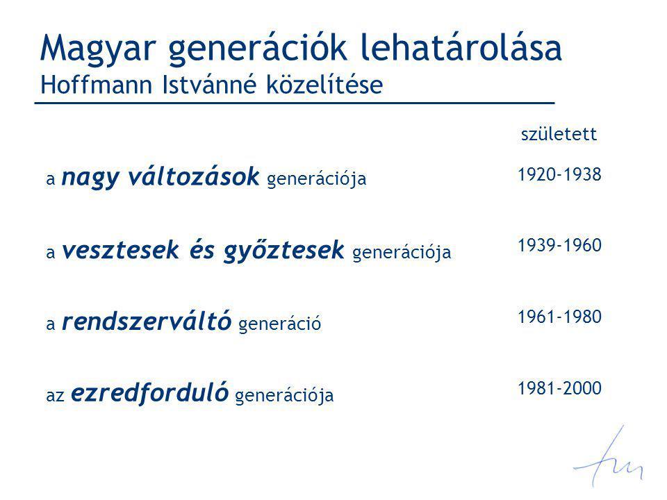 Magyar generációk lehatárolása Hoffmann Istvánné közelítése született a nagy változások generációja 1920-1938 a vesztesek és győztesek generációja 193
