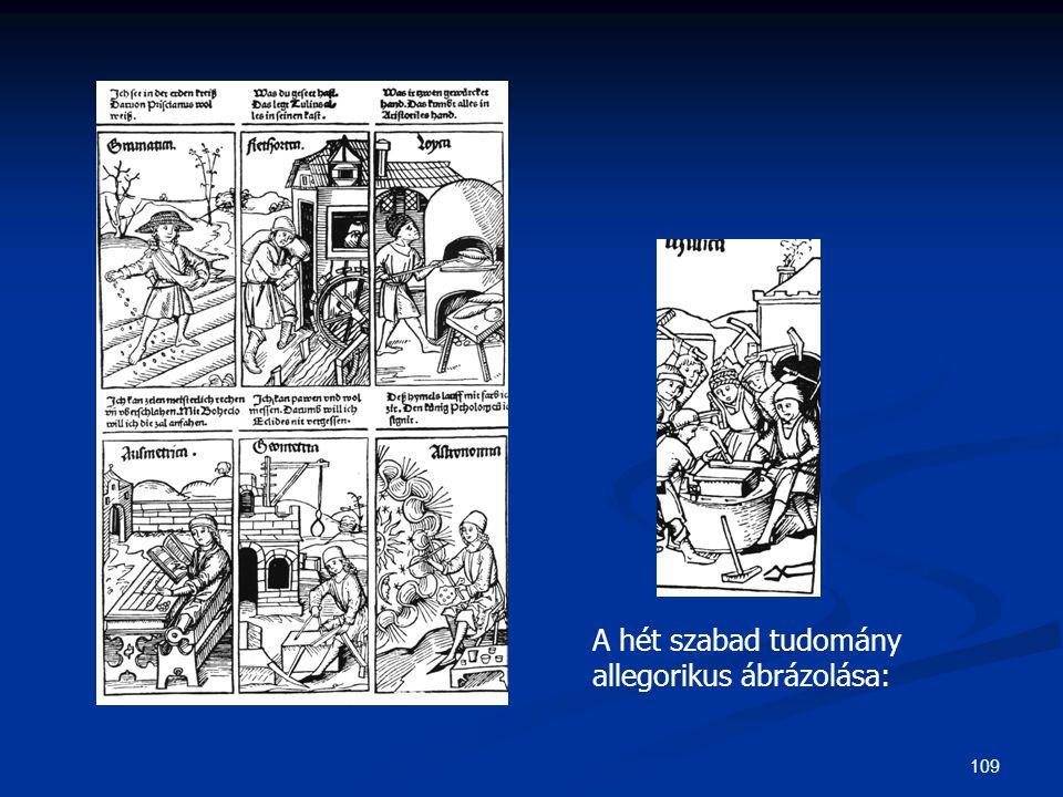 109 A hét szabad tudomány allegorikus ábrázolása: