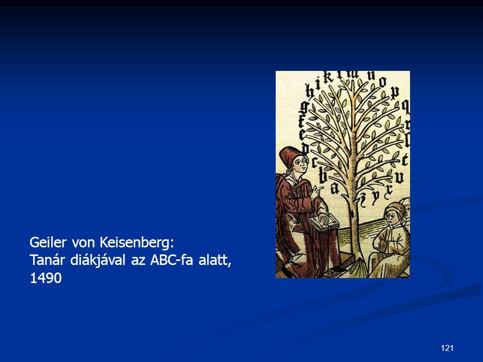 121 Geiler von Keisenberg: Tanár diákjával az ABC-fa alatt, 1490
