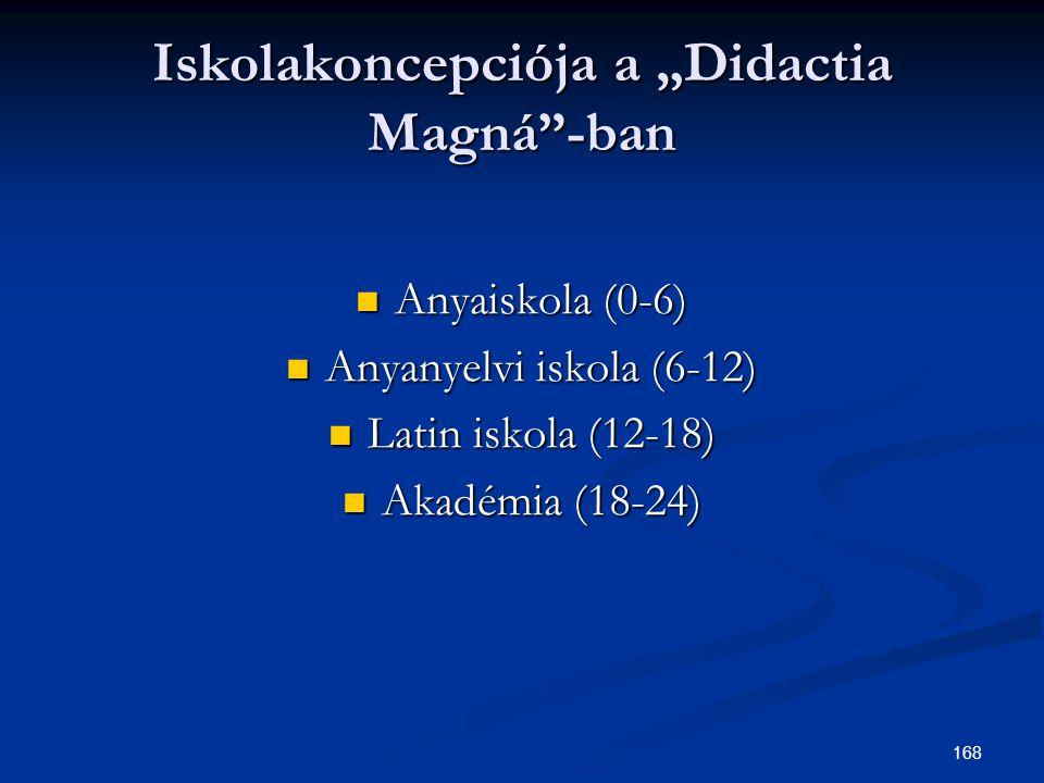 """168 Iskolakoncepciója a """"Didactia Magná""""-ban  Anyaiskola (0-6)  Anyanyelvi iskola (6-12)  Latin iskola (12-18)  Akadémia (18-24)"""