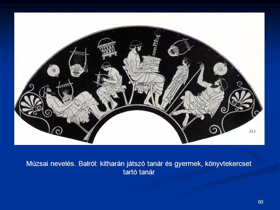 60 Múzsai nevelés. Balról: kitharán játszó tanár és gyermek, könyvtekercset tartó tanár