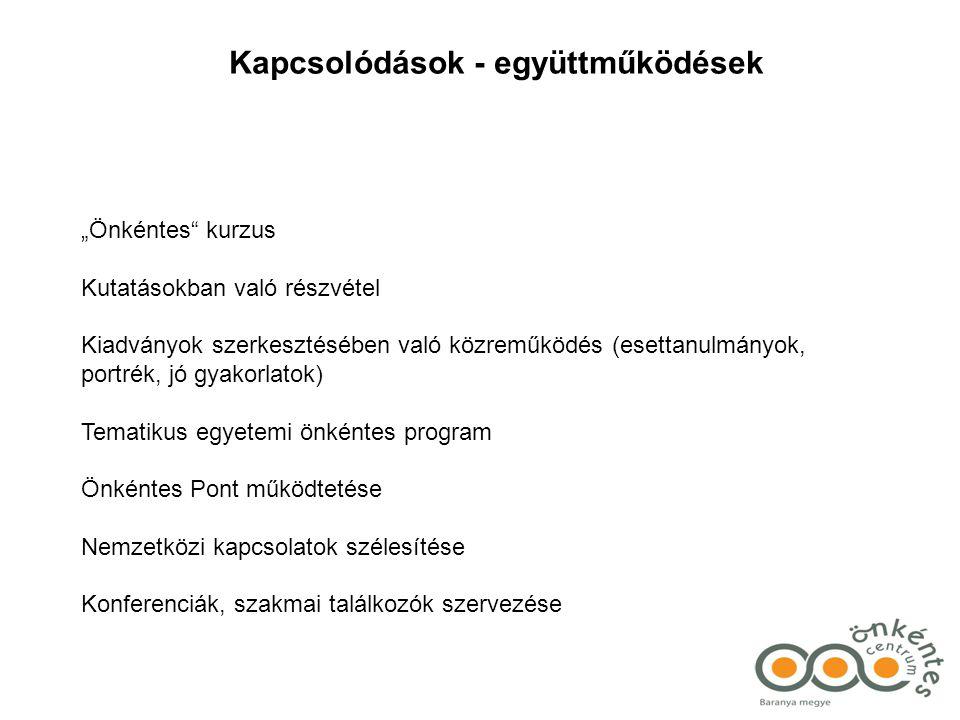 """Kapcsolódások - együttműködések """"Önkéntes kurzus Kutatásokban való részvétel Kiadványok szerkesztésében való közreműködés (esettanulmányok, portrék, jó gyakorlatok) Tematikus egyetemi önkéntes program Önkéntes Pont működtetése Nemzetközi kapcsolatok szélesítése Konferenciák, szakmai találkozók szervezése"""