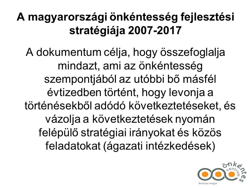 A magyarországi önkéntesség fejlesztési stratégiája 2007-2017 A dokumentum célja, hogy összefoglalja mindazt, ami az önkéntesség szempontjából az utóbbi bő másfél évtizedben történt, hogy levonja a történésekből adódó következtetéseket, és vázolja a következtetések nyomán felépülő stratégiai irányokat és közös feladatokat (ágazati intézkedések)