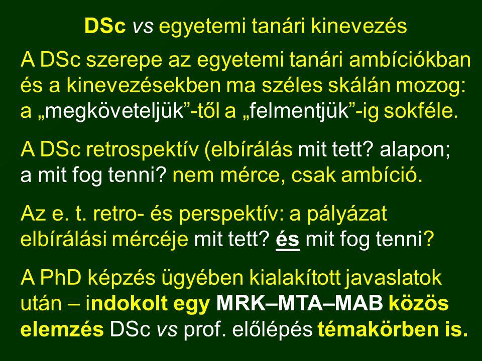 """DSc vs egyetemi tanári kinevezés A DSc szerepe az egyetemi tanári ambíciókban és a kinevezésekben ma széles skálán mozog: a """"megköveteljük""""-től a """"fel"""