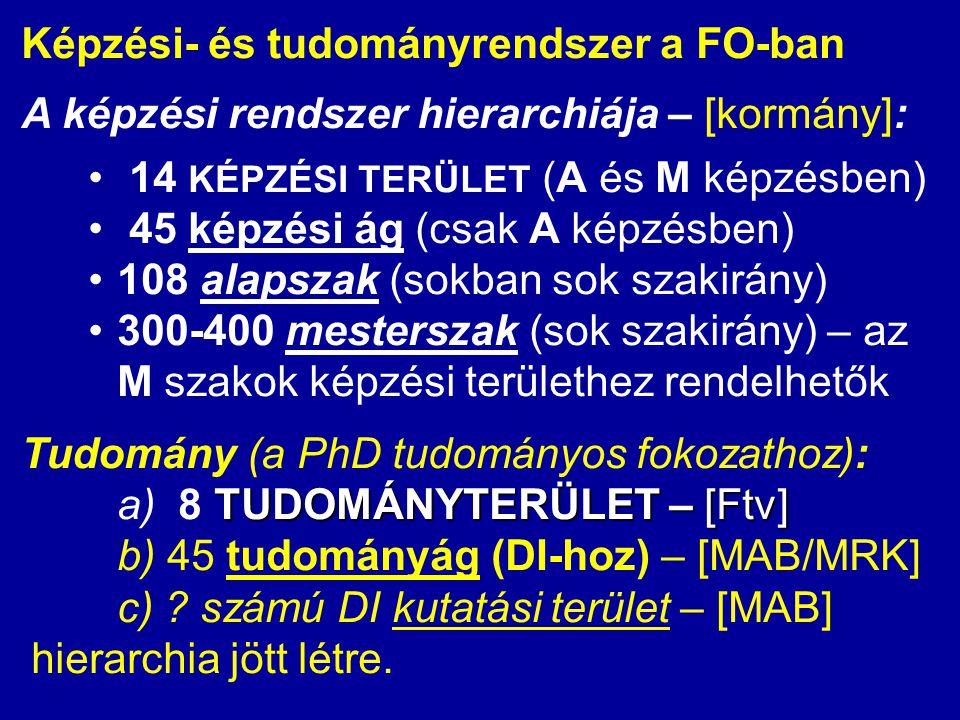 Képzési- és tudományrendszer a FO-ban A képzési rendszer hierarchiája – [kormány]: • 14 KÉPZÉSI TERÜLET (A és M képzésben) • 45 képzési ág (csak A kép