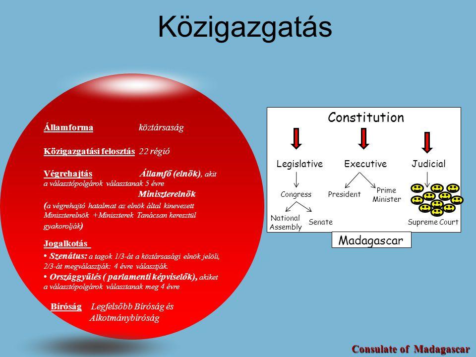Vállalkozás Madagaszkáron • A politikai probléma ellenére, Madagaszkár annak a 39 országnak a tagja, amelynek reformja 2006 óta könnyebbé tette a vállalkozásokat.
