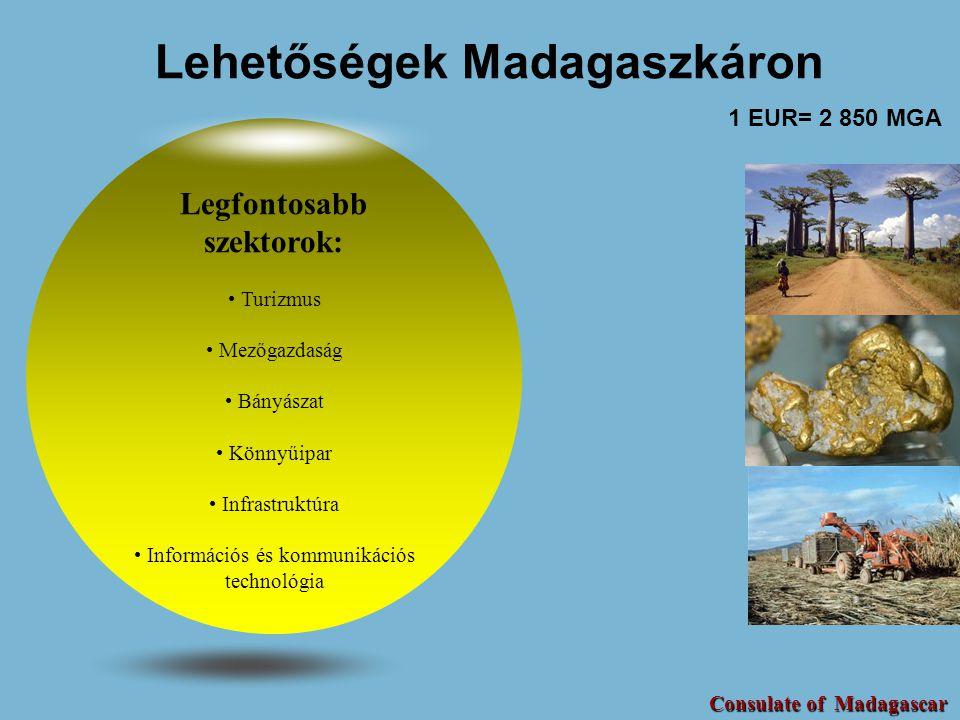 Lehetőségek Madagaszkáron 1 EUR= 2 850 MGA Erős potenciál Rendkívüli idegenforgalmi tőkében részesül, amely megkülönbözteti az országot más versenyben lévő úticéltól, a szigetország kiváló befektetési lehetőségeket kínál.
