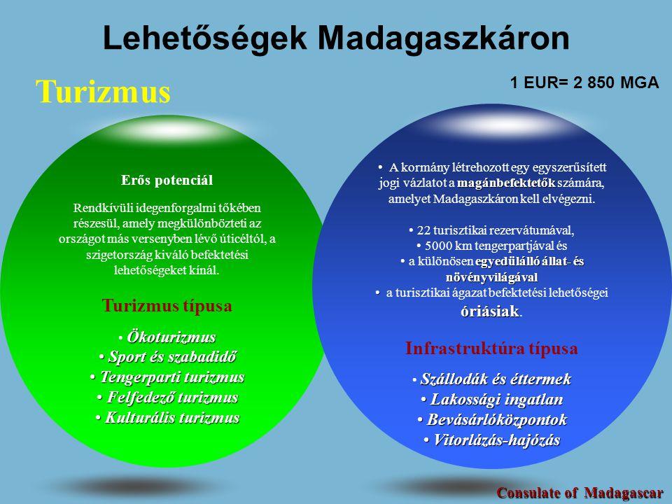Lehetőségek Madagaszkáron 1 EUR= 2 850 MGA Erős potenciál Rendkívüli idegenforgalmi tőkében részesül, amely megkülönbözteti az országot más versenyben