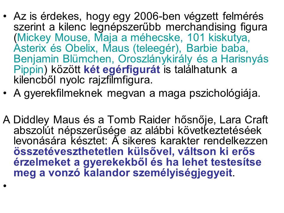 •Az is érdekes, hogy egy 2006-ben végzett felmérés szerint a kilenc legnépszerűbb merchandising figura (Mickey Mouse, Maja a méhecske, 101 kiskutya, A