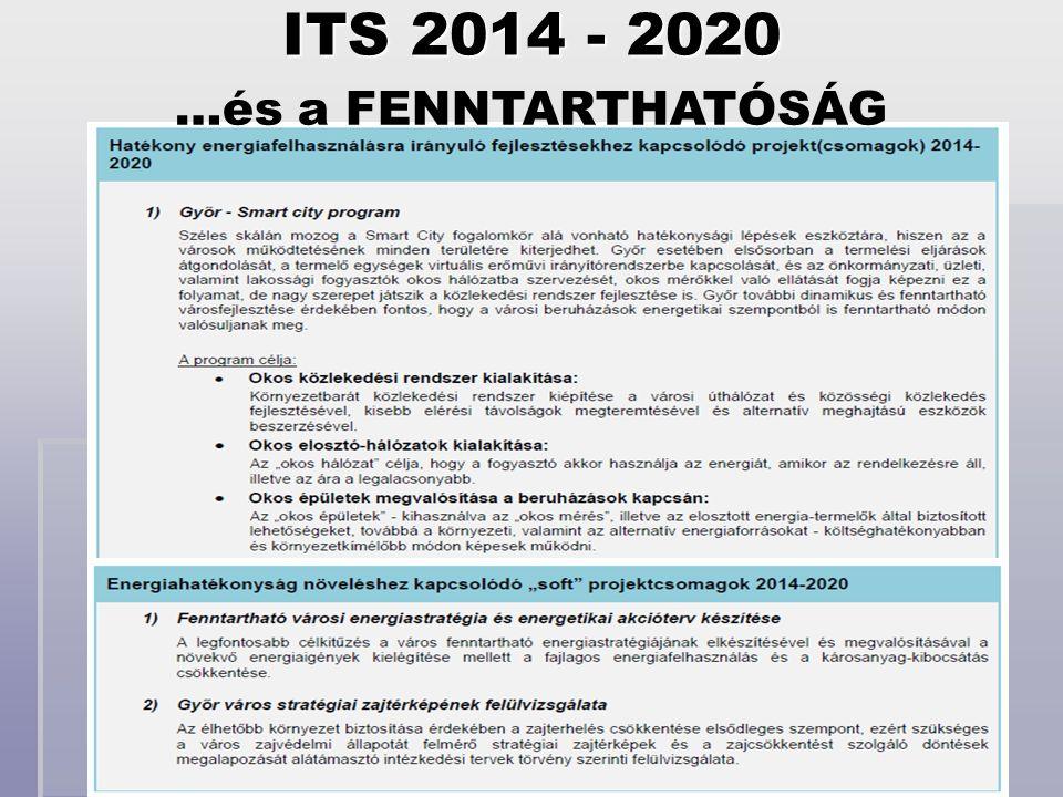 ITS 2014 - 2020 …és a FENNTARTHATÓSÁG