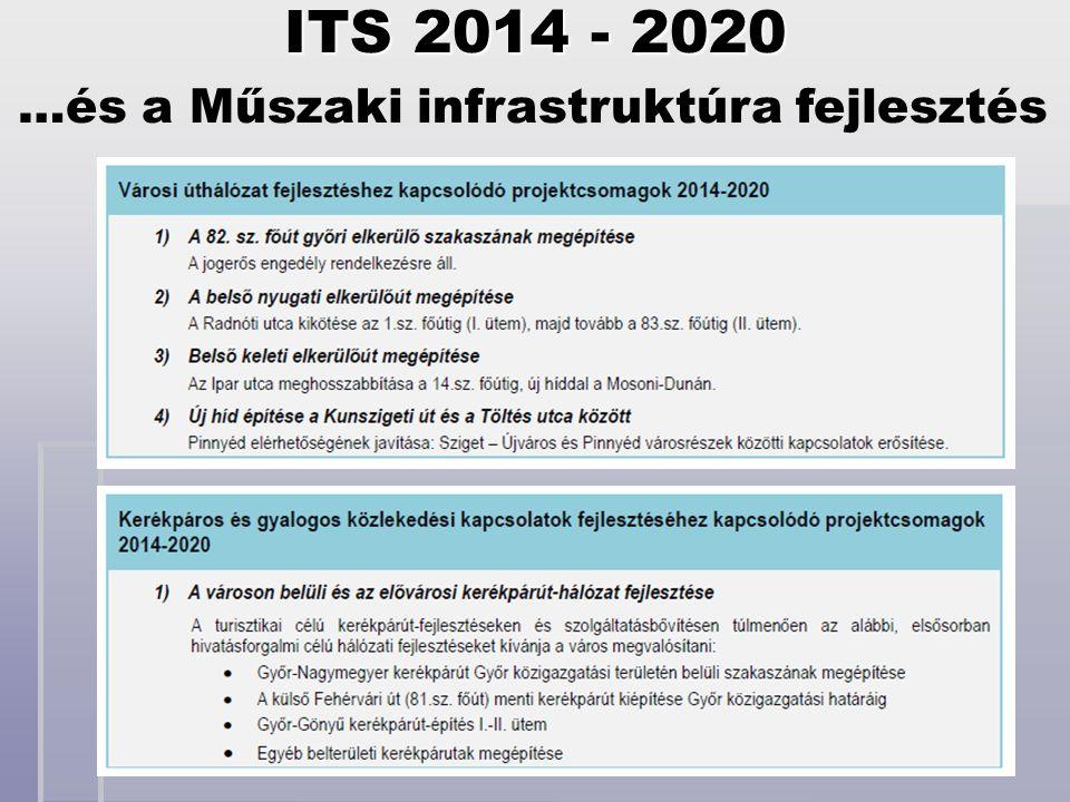 ITS 2014 - 2020 …és a Műszaki infrastruktúra fejlesztés