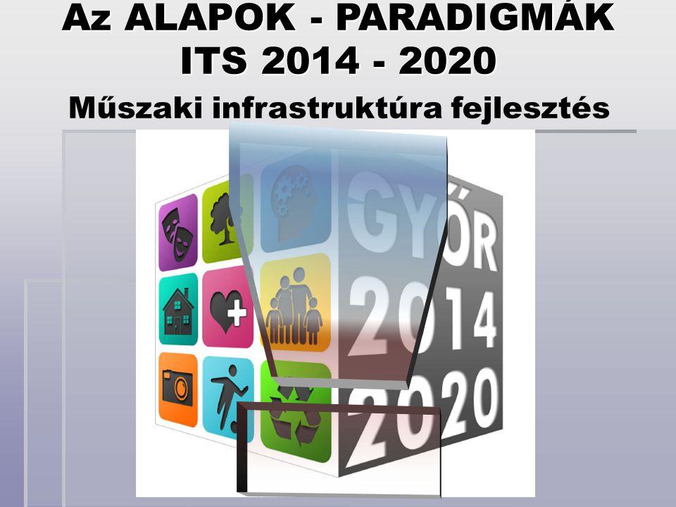 ITS 2014 - 2020 Az ALAPOK - PARADIGMÁK Műszaki infrastruktúra fejlesztés STB. !