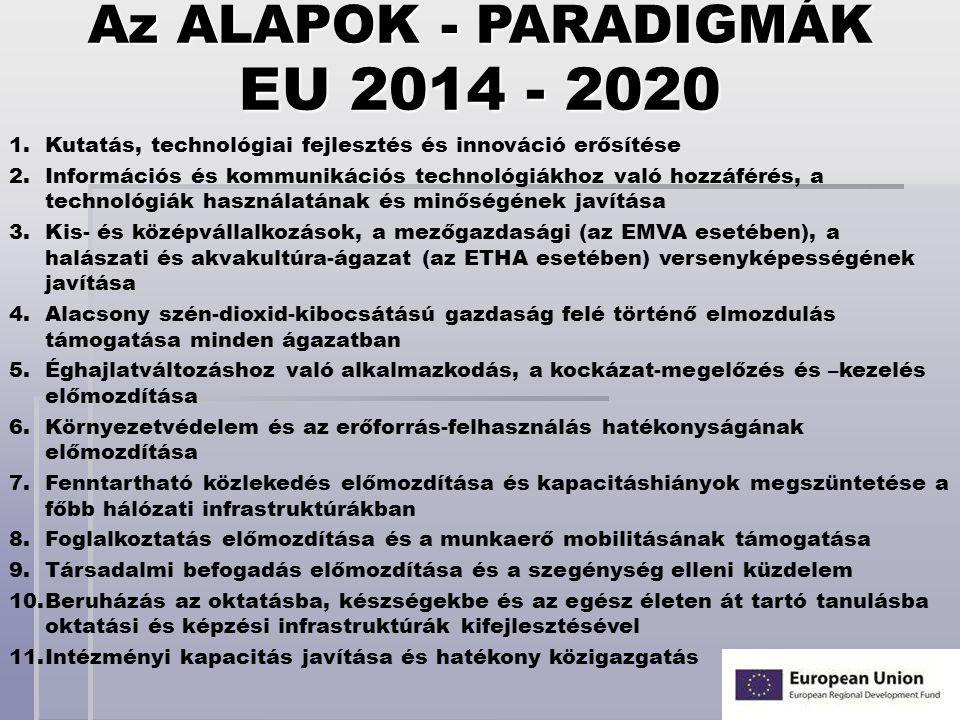 1.Kutatás, technológiai fejlesztés és innováció erősítése 2.Információs és kommunikációs technológiákhoz való hozzáférés, a technológiák használatának