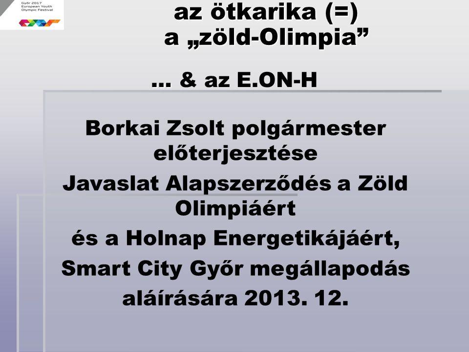 … … & az E.ON-H Borkai Zsolt polgármester előterjesztése Javaslat Alapszerződés a Zöld Olimpiáért és a Holnap Energetikájáért, Smart City Győr megálla