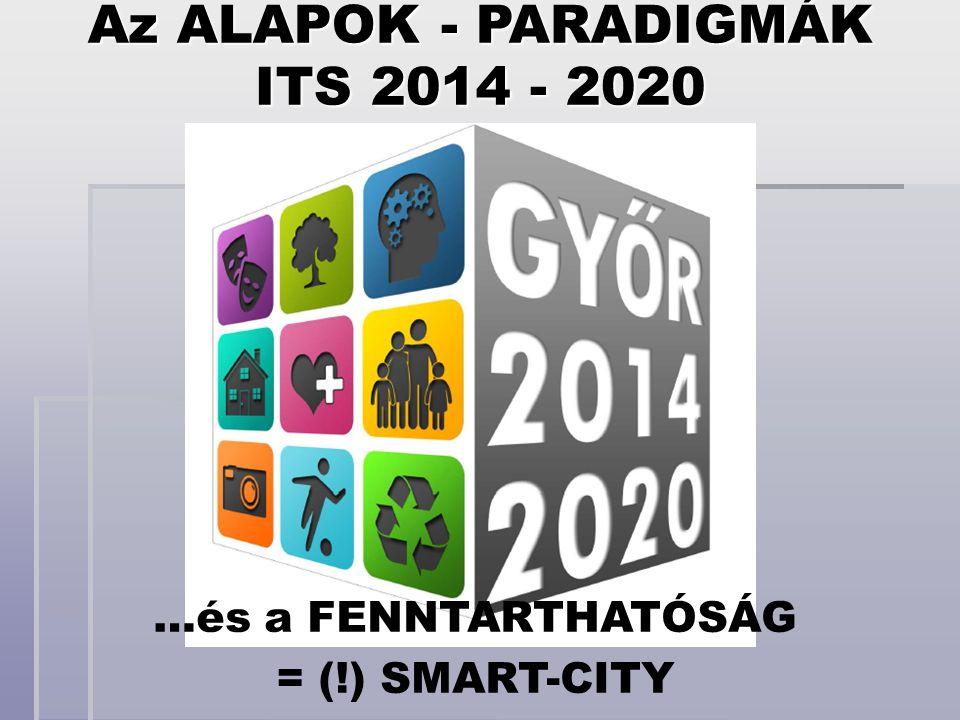 ITS 2014 - 2020 Az ALAPOK - PARADIGMÁK …és a FENNTARTHATÓSÁG = (!) SMART-CITY