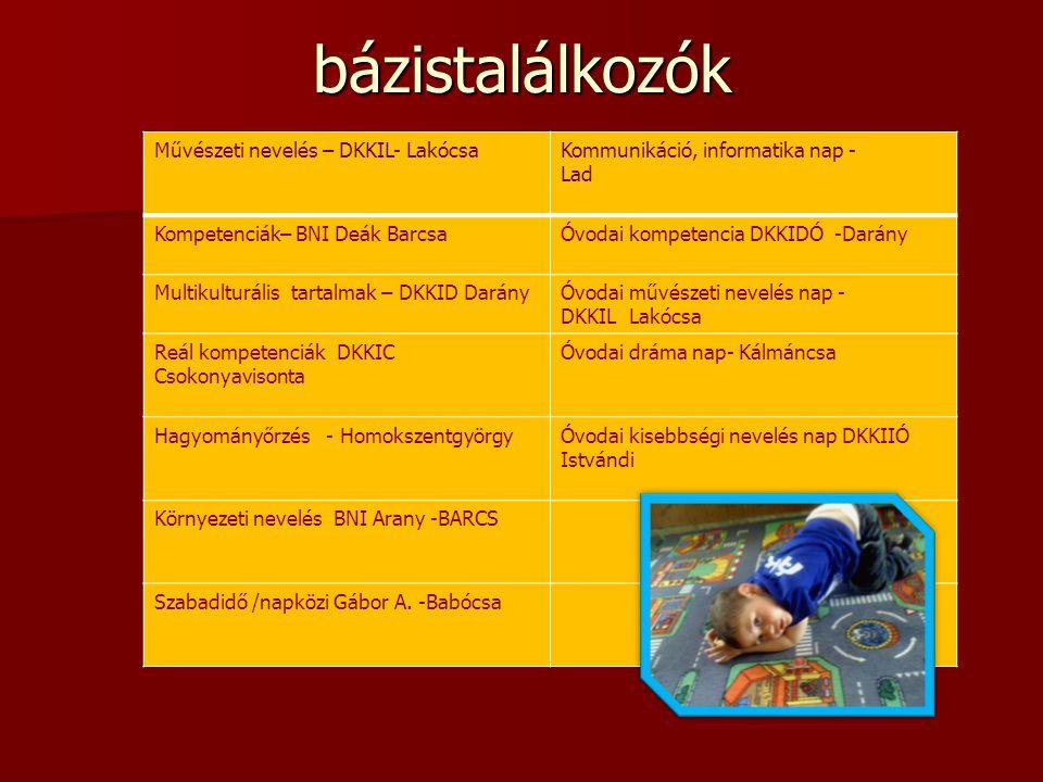 bázistalálkozók Művészeti nevelés – DKKIL- LakócsaKommunikáció, informatika nap - Lad Kompetenciák– BNI Deák BarcsaÓvodai kompetencia DKKIDÓ -Darány M