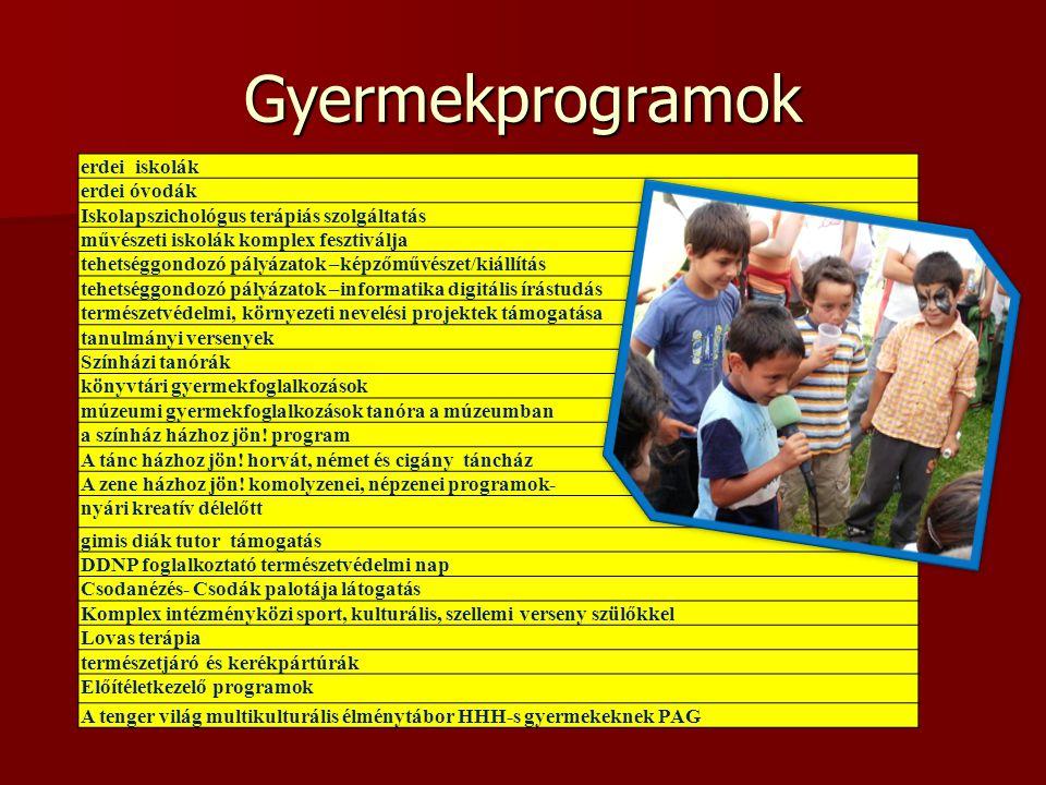 Gyermekprogramok erdei iskolák erdei óvodák Iskolapszichológus terápiás szolgáltatás művészeti iskolák komplex fesztiválja tehetséggondozó pályázatok