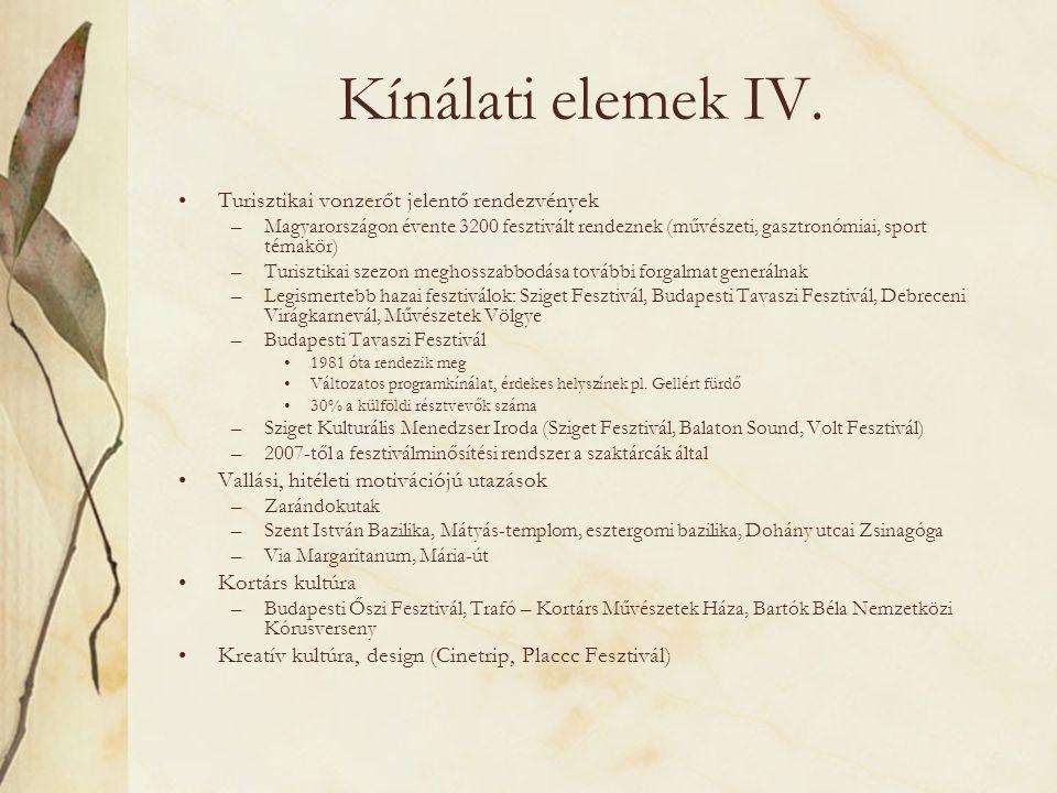 Kínálati elemek IV. •Turisztikai vonzerőt jelentő rendezvények –Magyarországon évente 3200 fesztivált rendeznek (művészeti, gasztronómiai, sport témak