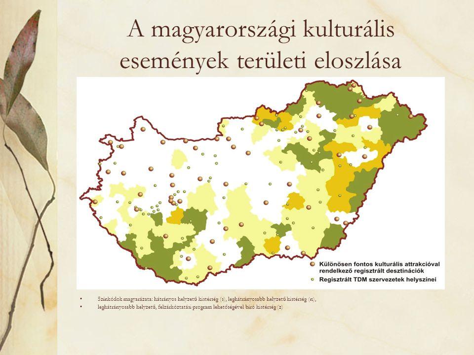 A magyarországi kulturális események területi eloszlása •Színkódok magyarázata: hátrányos helyzetű kistérség (s), leghátrányosabb helyzetű kistérség (