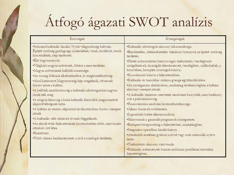 Átfogó ágazati SWOT analízis ErősségekGyengeségek •Sokszínű kulturális kínálat. Nyolc világörökségi helyszín. Épített örökség gazdagsága (műemlékek, v