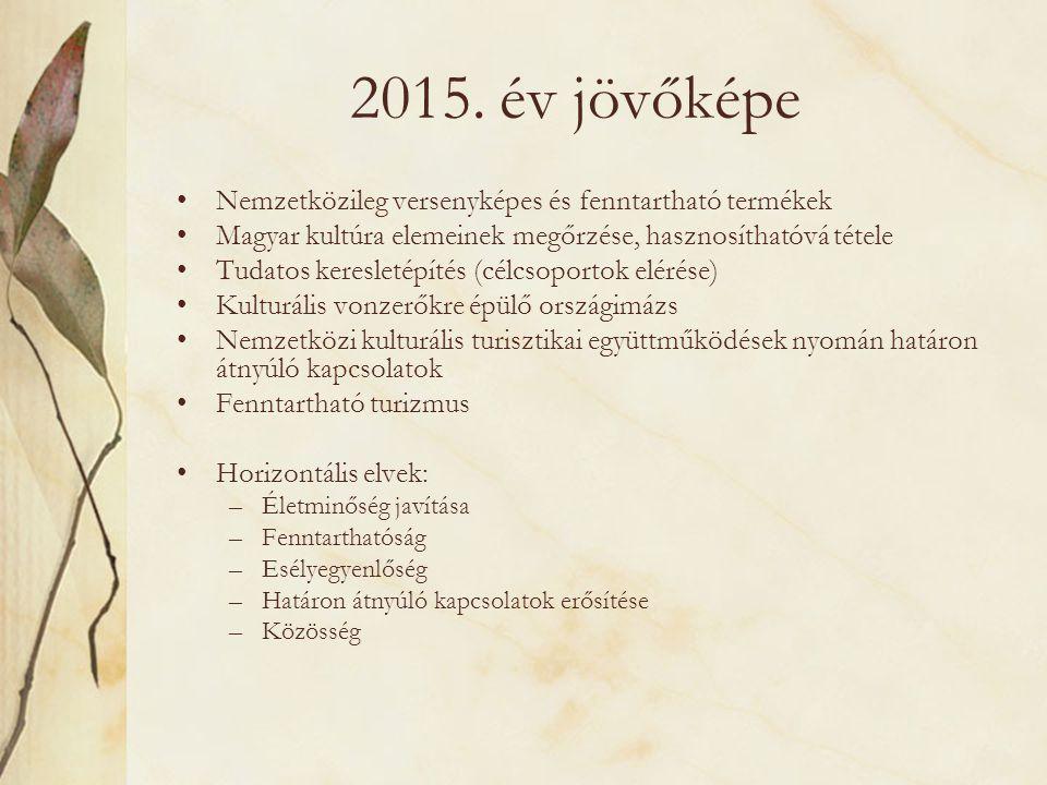 2015. év jövőképe •Nemzetközileg versenyképes és fenntartható termékek •Magyar kultúra elemeinek megőrzése, hasznosíthatóvá tétele •Tudatos keresletép