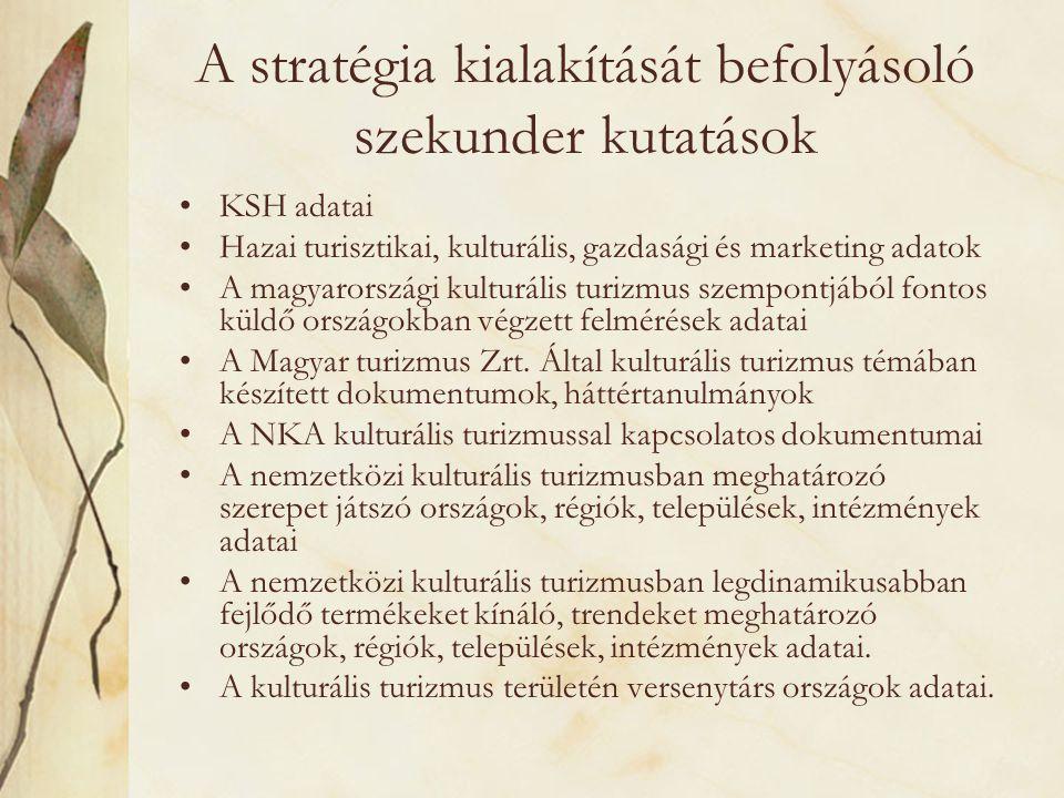 A stratégia kialakítását befolyásoló szekunder kutatások •KSH adatai •Hazai turisztikai, kulturális, gazdasági és marketing adatok •A magyarországi ku