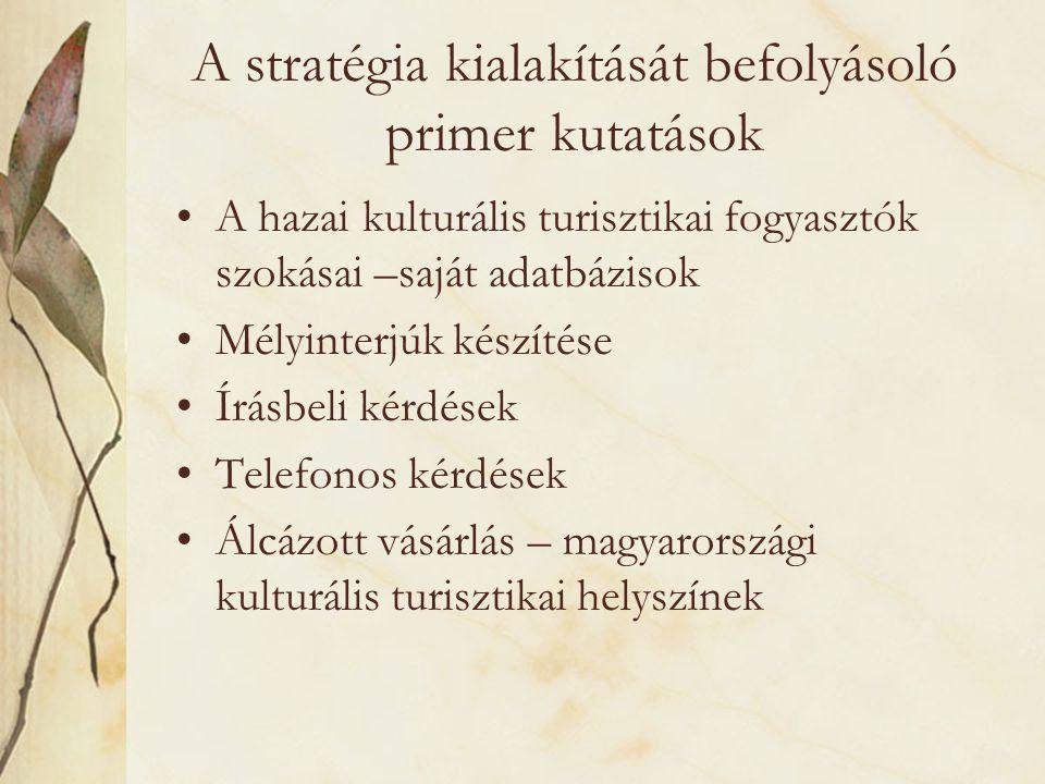 A stratégia kialakítását befolyásoló primer kutatások •A hazai kulturális turisztikai fogyasztók szokásai –saját adatbázisok •Mélyinterjúk készítése •