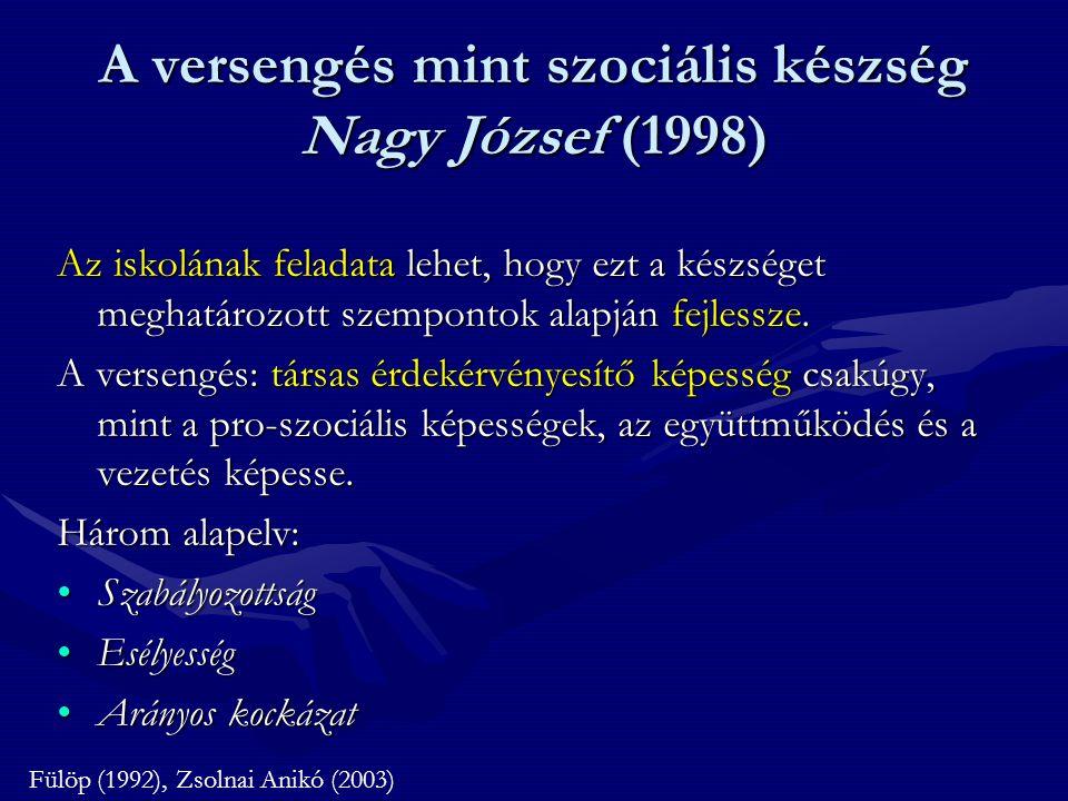 A versengés mint szociális készség Nagy József (1998) Az iskolának feladata lehet, hogy ezt a készséget meghatározott szempontok alapján fejlessze.