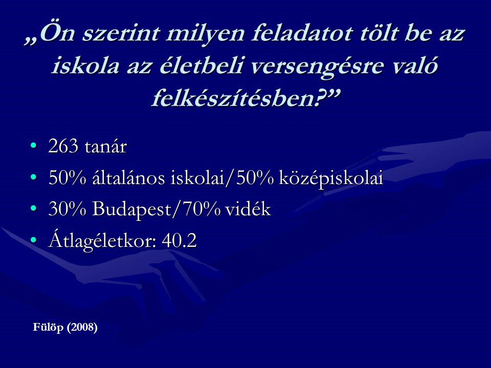 """""""Ön szerint milyen feladatot tölt be az iskola az életbeli versengésre való felkészítésben? •263 tanár •50% általános iskolai/50% középiskolai •30% Budapest/70% vidék •Átlagéletkor: 40.2 Fülöp (2008)"""