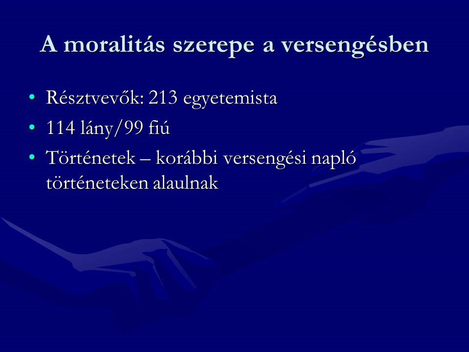 A moralitás szerepe a versengésben •Résztvevők: 213 egyetemista •114 lány/99 fiú •Történetek – korábbi versengési napló történeteken alaulnak