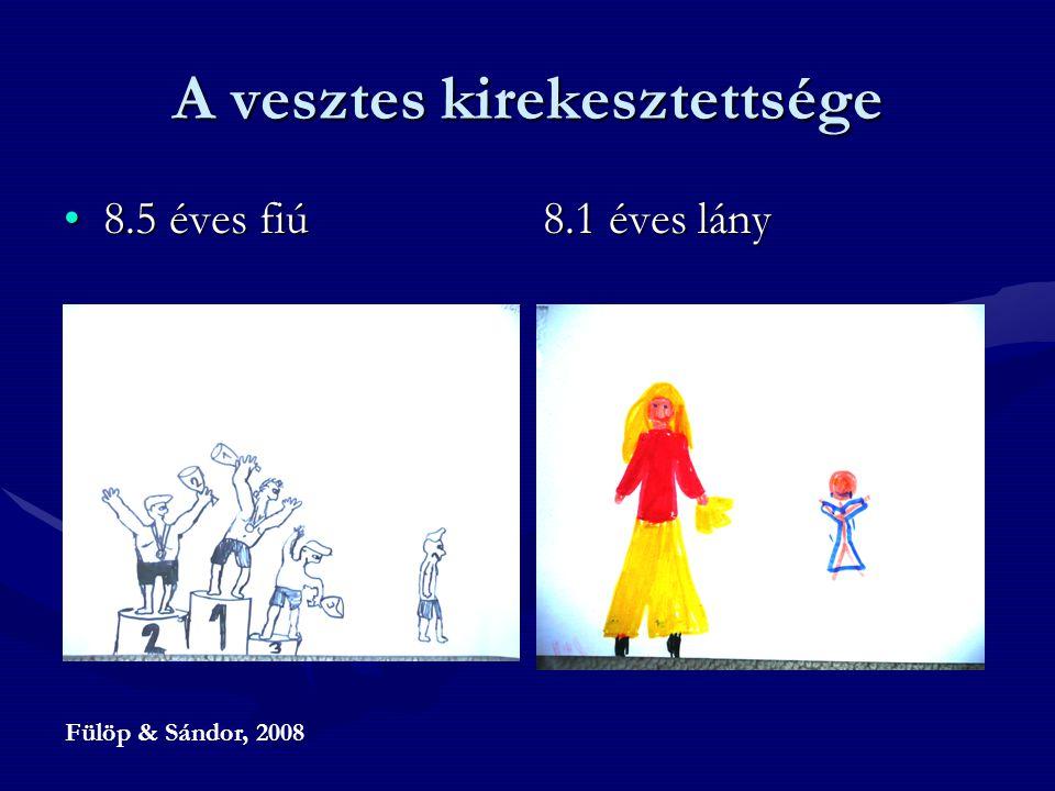 A vesztes kirekesztettsége •8.5 éves fiú 8.1 éves lány Fülöp & Sándor, 2008
