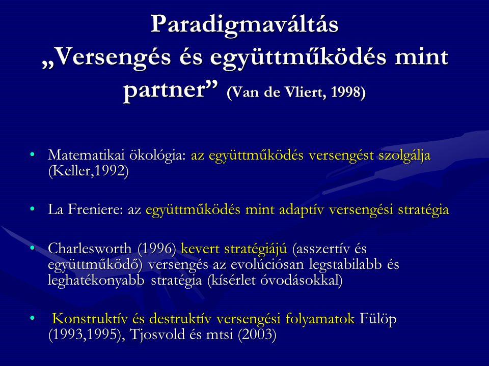 """Paradigmaváltás """"Versengés és együttműködés mint partner (Van de Vliert, 1998) •Matematikai ökológia: az együttműködés versengést szolgálja (Keller,1992) •La Freniere: az együttműködés mint adaptív versengési stratégia •Charlesworth (1996) kevert stratégiájú (asszertív és együttműködő) versengés az evolúciósan legstabilabb és leghatékonyabb stratégia (kísérlet óvodásokkal) • Konstruktív és destruktív versengési folyamatok Fülöp (1993,1995), Tjosvold és mtsi (2003)"""