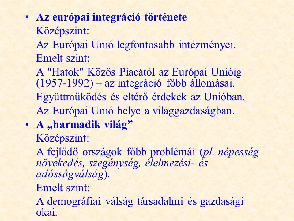 •Az európai integráció története Középszint: Az Európai Unió legfontosabb intézményei. Emelt szint: A