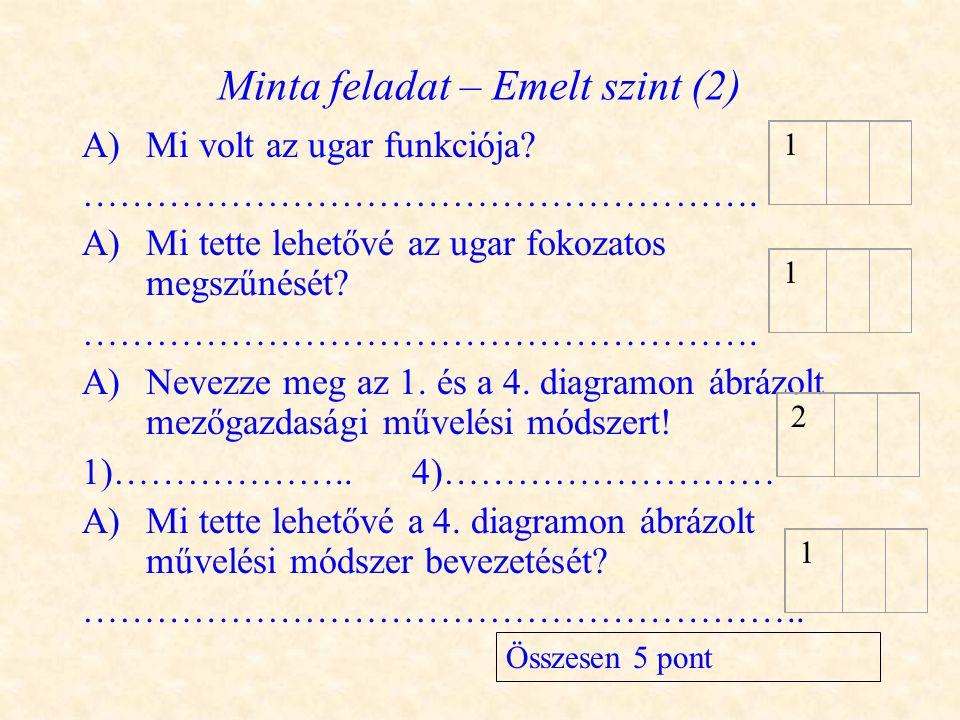 Minta feladat – Emelt szint (2) A)Mi volt az ugar funkciója? ………………………………………………. A)Mi tette lehetővé az ugar fokozatos megszűnését? ………………………………………………