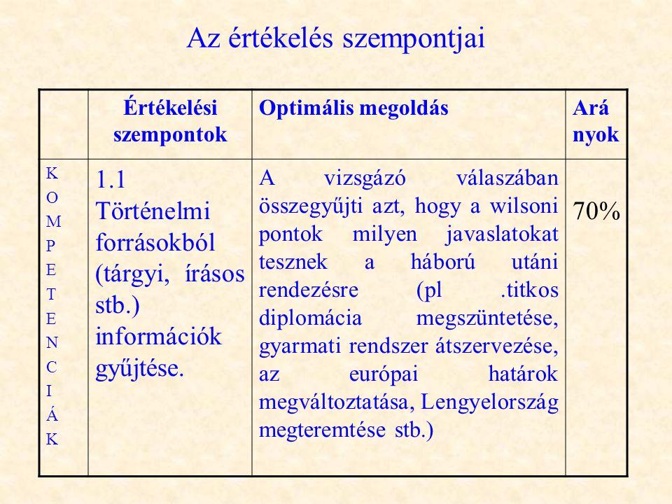 Az értékelés szempontjai Értékelési szempontok Optimális megoldásArá nyok KOMPETENCIÁKKOMPETENCIÁK 1.1 Történelmi forrásokból (tárgyi, írásos stb.) in