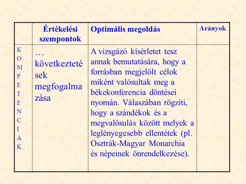 Értékelési szempontok Optimális megoldás Arányok KOMPETENCIÁKKOMPETENCIÁK … következteté sek megfogalma zása A vizsgázó kísérletet tesz annak bemutatá