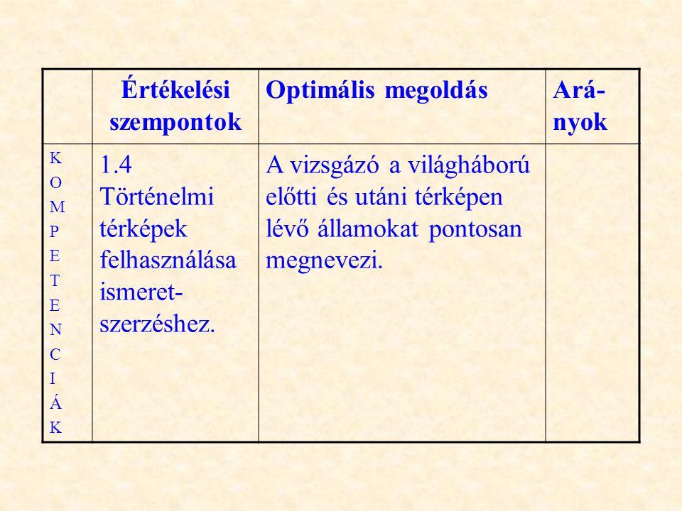 Értékelési szempontok Optimális megoldásArá- nyok KOMPETENCIÁKKOMPETENCIÁK 1.4 Történelmi térképek felhasználása ismeret szerzéshez. A vizsgázó a vil