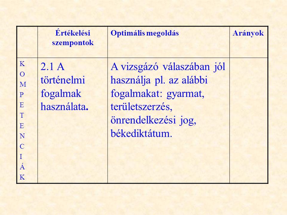 Értékelési szempontok Optimális megoldásArányok KOMPETENCIÁKKOMPETENCIÁK 2.1 A történelmi fogalmak használata. A vizsgázó válaszában jól használja pl.