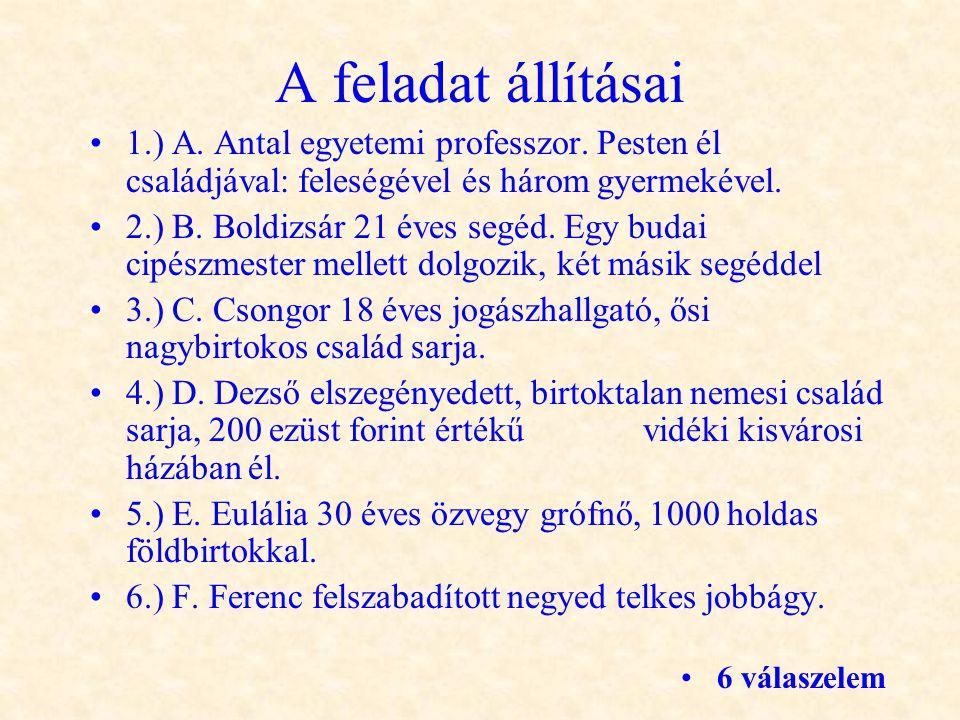 A feladat állításai •1.) A. Antal egyetemi professzor. Pesten él családjával: feleségével és három gyermekével. •2.) B. Boldizsár 21 éves segéd. Egy b