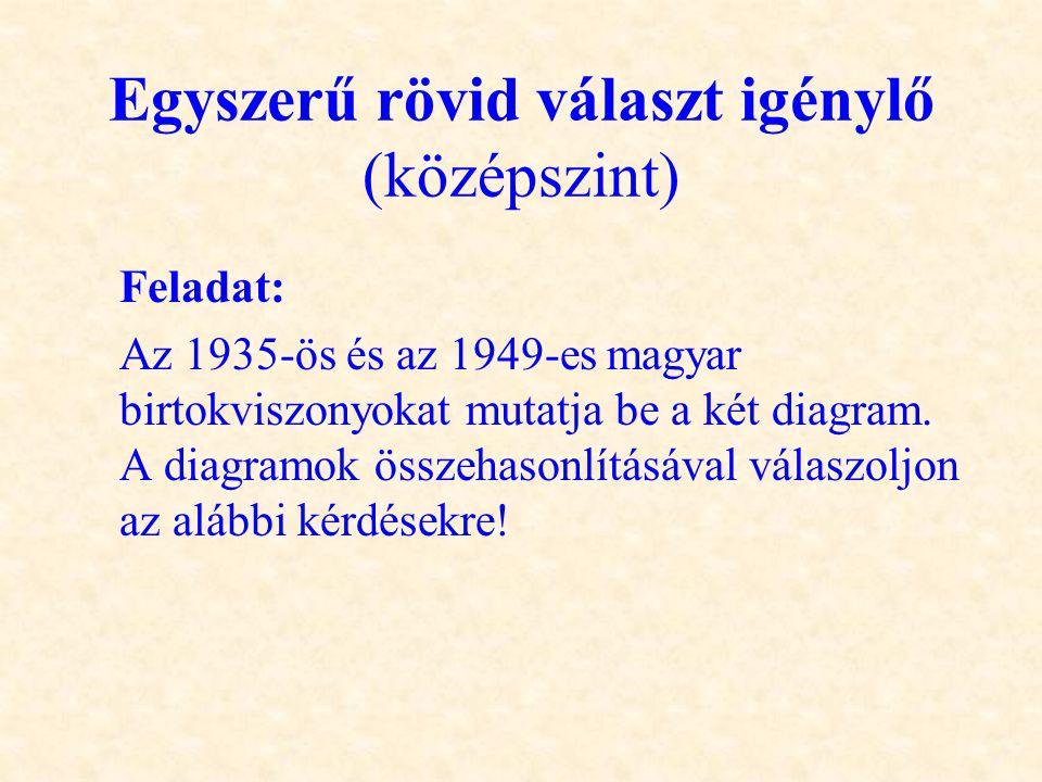 Egyszerű rövid választ igénylő (középszint) Feladat: Az 1935-ös és az 1949-es magyar birtokviszonyokat mutatja be a két diagram. A diagramok összehaso