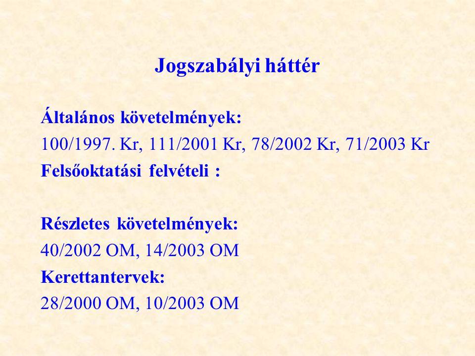 Jogszabályi háttér Általános követelmények: 100/1997. Kr, 111/2001 Kr, 78/2002 Kr, 71/2003 Kr Felsőoktatási felvételi : Részletes követelmények: 40/20