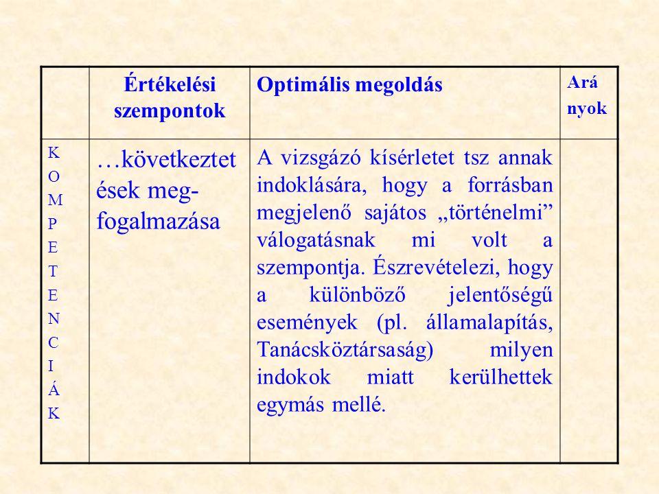 Értékelési szempontok Optimális megoldás Ará nyok KOMPETENCIÁKKOMPETENCIÁK …következtet ések meg fogalmazása A vizsgázó kísérletet tsz annak indoklás
