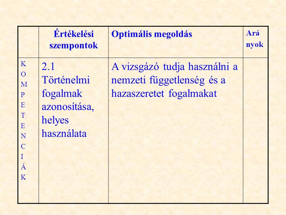 Értékelési szempontok Optimális megoldás Ará nyok KOMPETENCIÁKKOMPETENCIÁK 2.1 Történelmi fogalmak azonosítása, helyes használata A vizsgázó tudja has